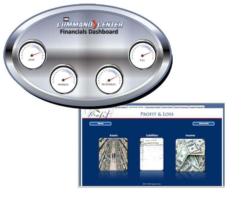 financials-hr-dashboard