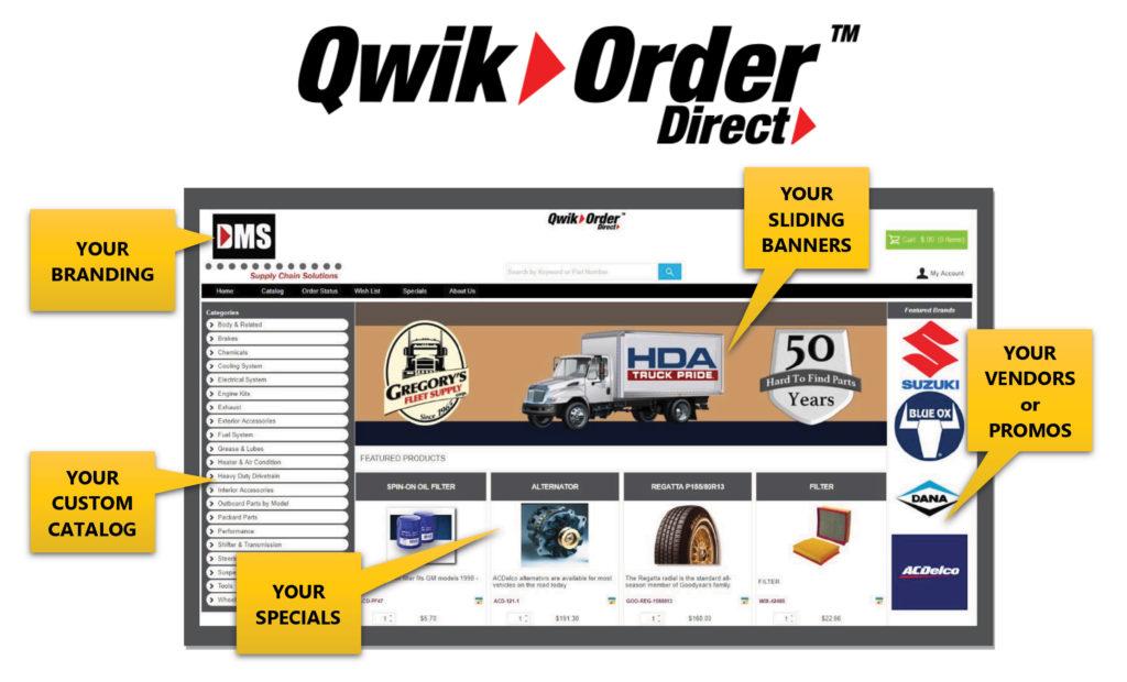 qwik-order-direct