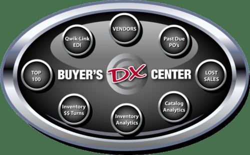 buyers-center-dashboard